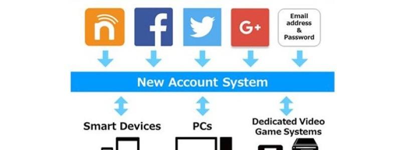 Nintendo inaugura o site oficial do Nintendo Account. As contas para o novo sistema já podem ser criadas